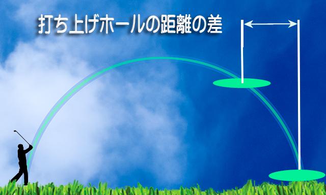 打ち上げホールの距離の差