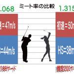 ミート率を1.3まで上げて飛距離を20ヤード伸ばす5つの練習方法