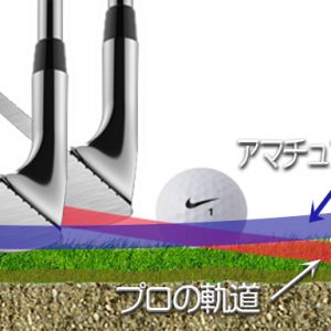 ゴルフボールを時計に見立てる